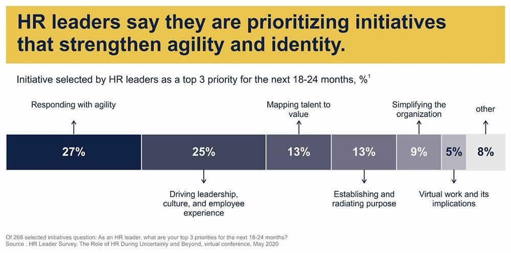 HR Leaders Initiatives.jpg